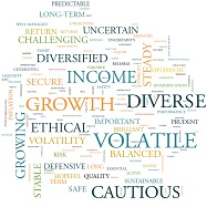 charity-survey-wordcloud